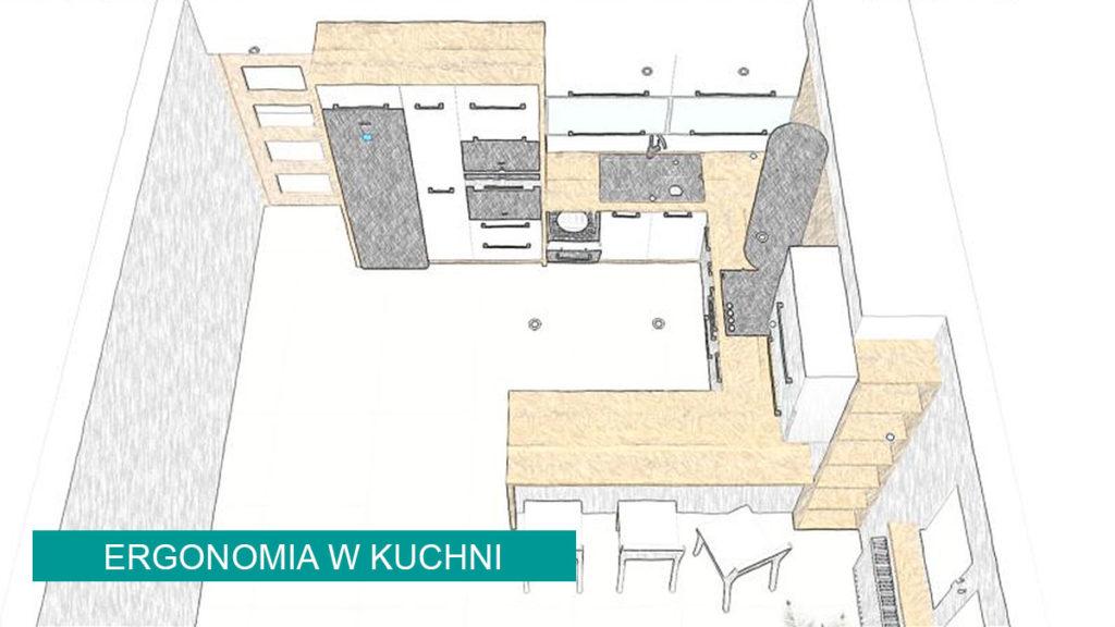 Ergonomia w kuchni, na co zwrócić uwagę? | koncept3d projekty kuchni